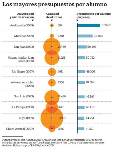wpid-presupuesto-2015-1973544w460.jpg